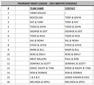 Thursday night roster