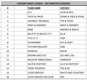 Tuesday night roster